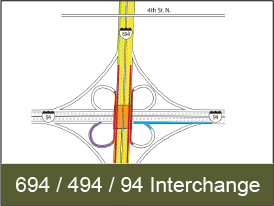 Highway 694 / 494 / 94 Interchange Project